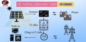 he-thong-dien-mat-troi-hybrid-300×146